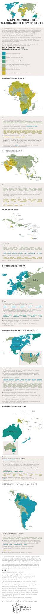 mapa mundial de la homosexualidad